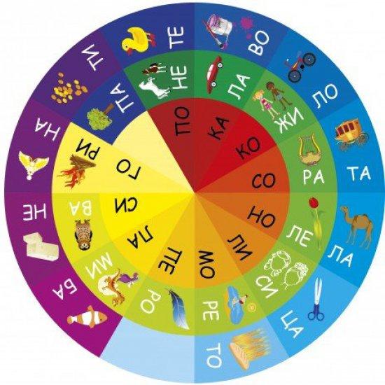 Умен диск - едно-, дву- и трисрични думи